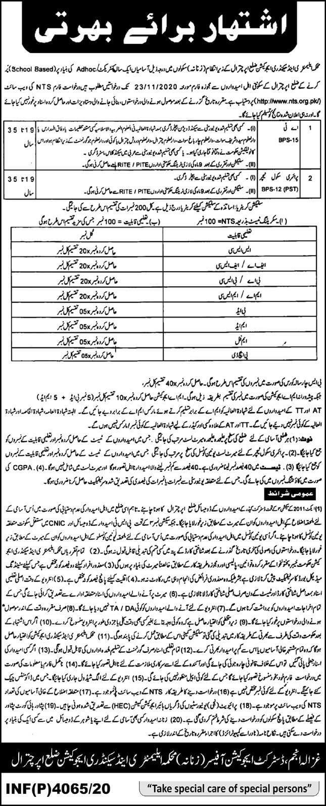 Elementary and Secondary Education Department Chitral Jobs 2020