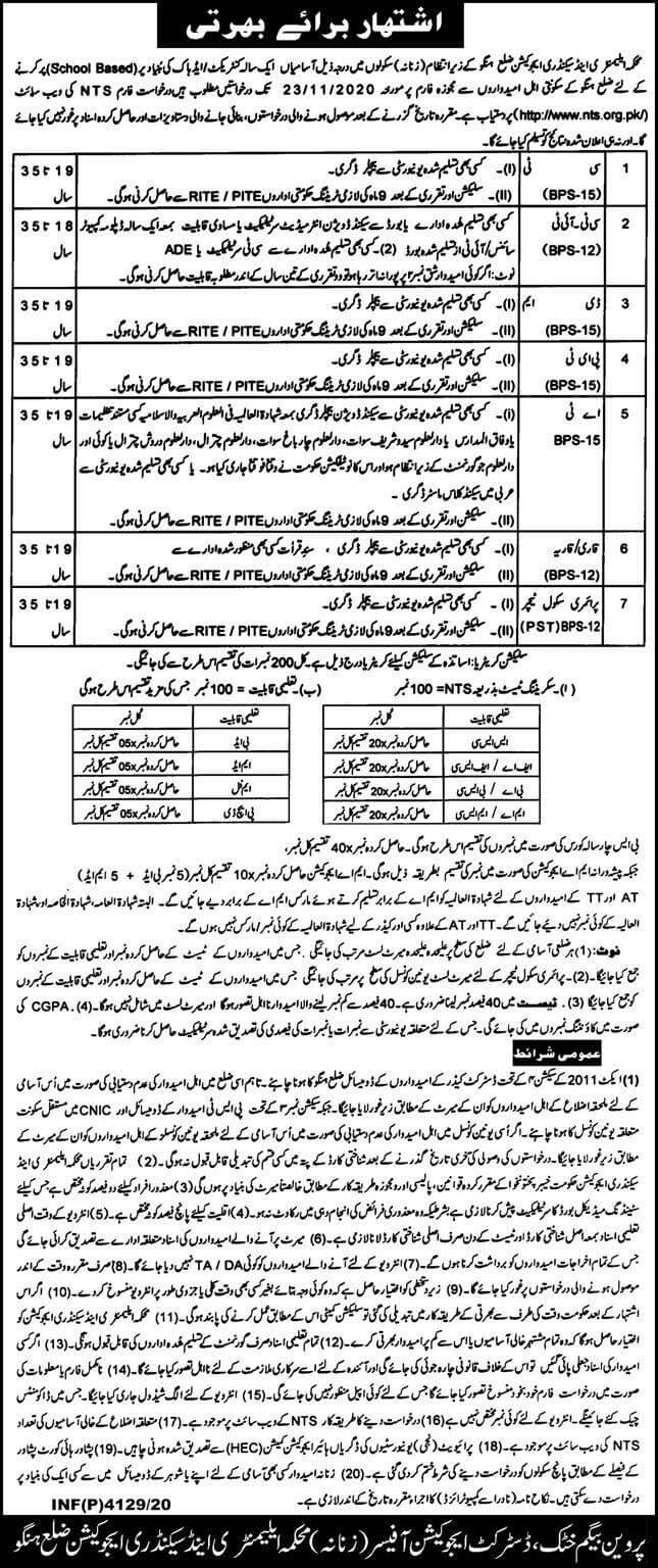Elementary and Secondary Education Department ESED Hangu Jobs 2020