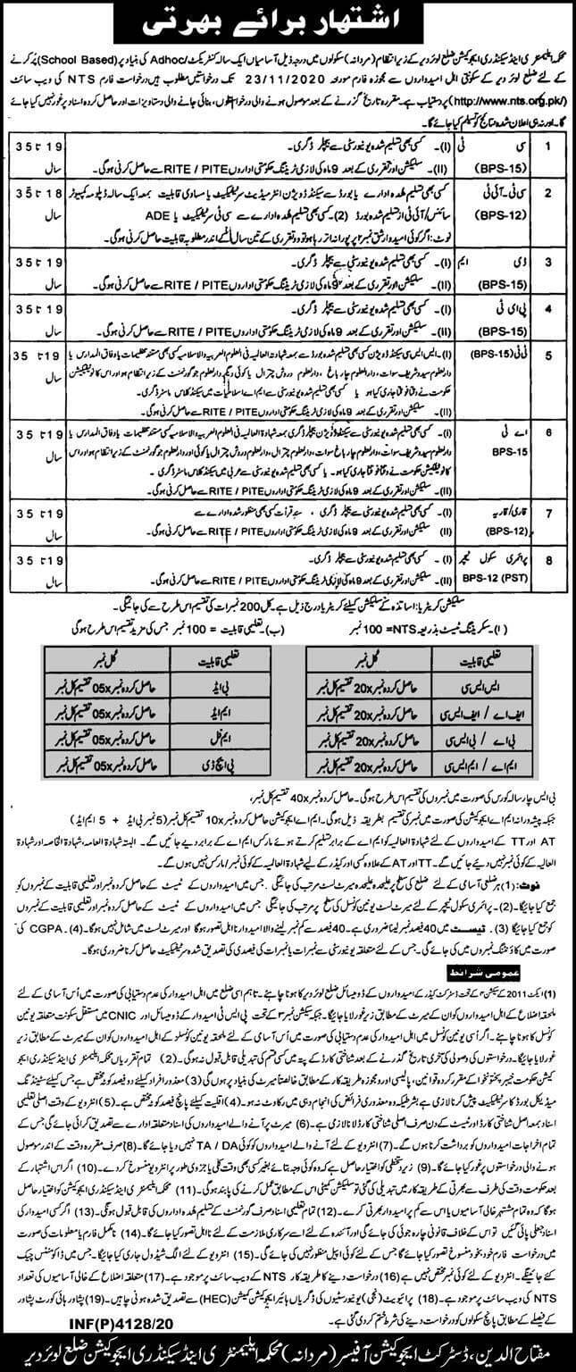 Elementary and Secondary Education Department Lower Dir Jobs 2020