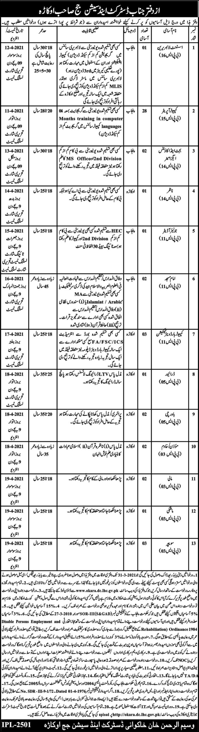 District Session Courts Okara Jobs 2021