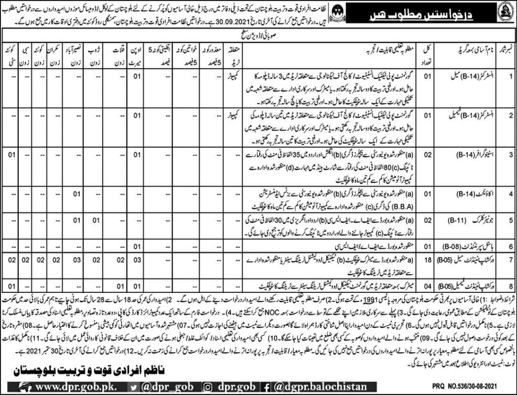 Directorate of Manpower and Training Jobs 2021