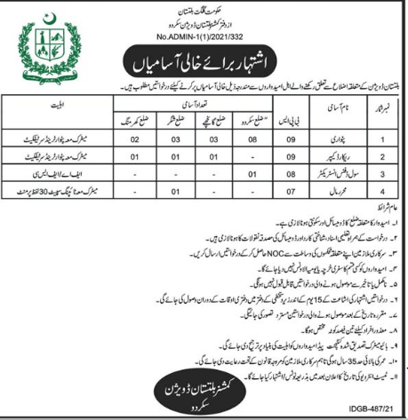 Commissioner Office Jobs 2021 Advertisement
