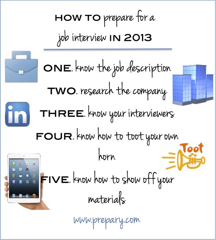 how to prepare for quantitative analyst interview