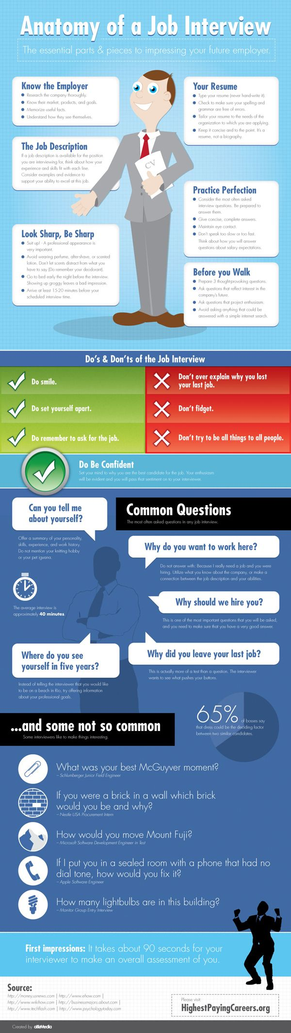 infographic : Anatomy of a Job Interview – Infographic   Vic Careers ...