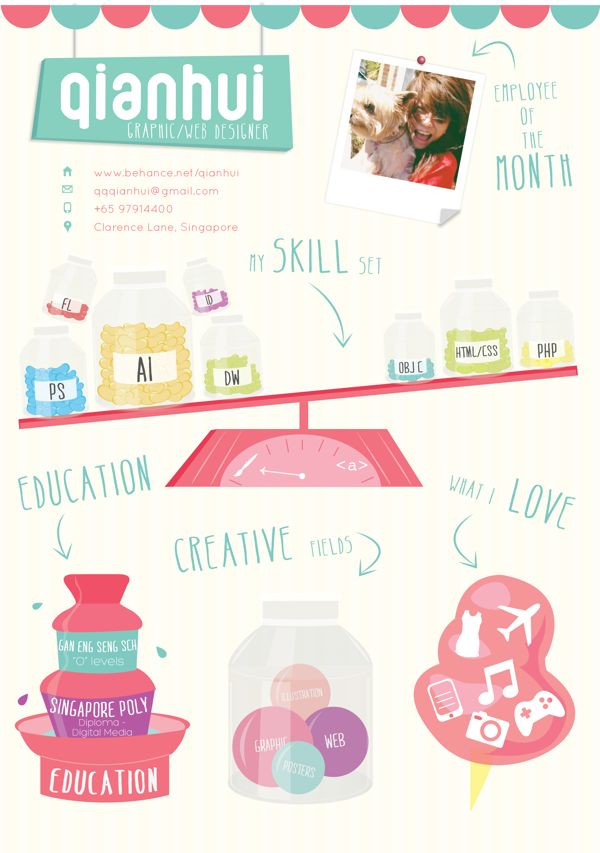 Resume Infographic Resume For A Graphicweb Designer Would