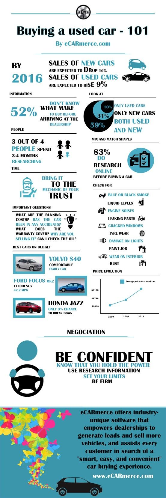 educational infographic how to buy a used car tips on how to get a good deal and what to a. Black Bedroom Furniture Sets. Home Design Ideas