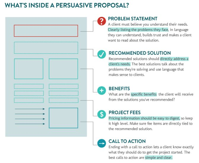 Fundraising Infographic Free Web Design Proposal Template