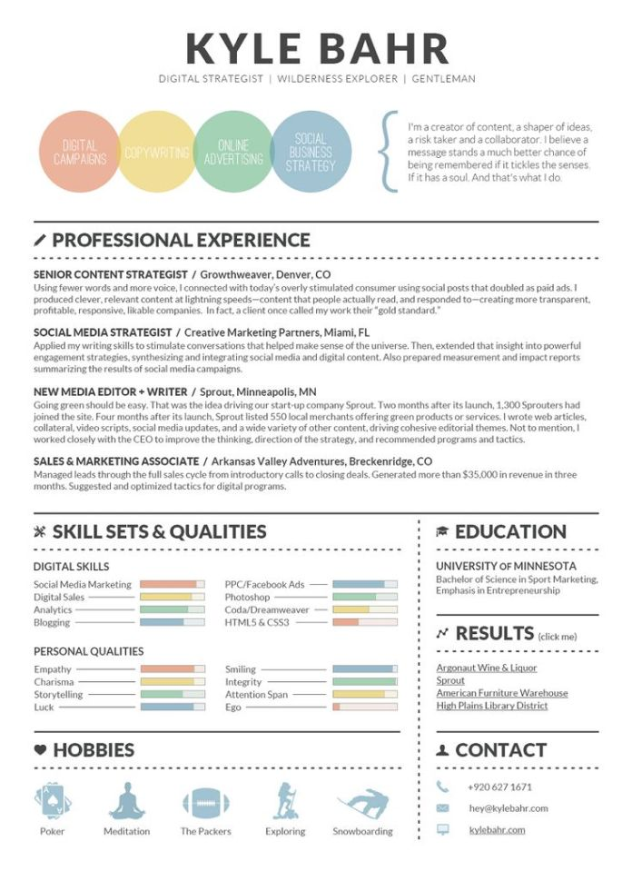 resume infographic advice - Digital Strategist Resume