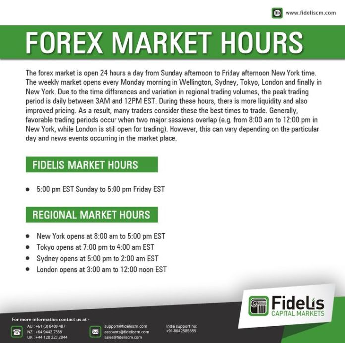 Forex job opportunity