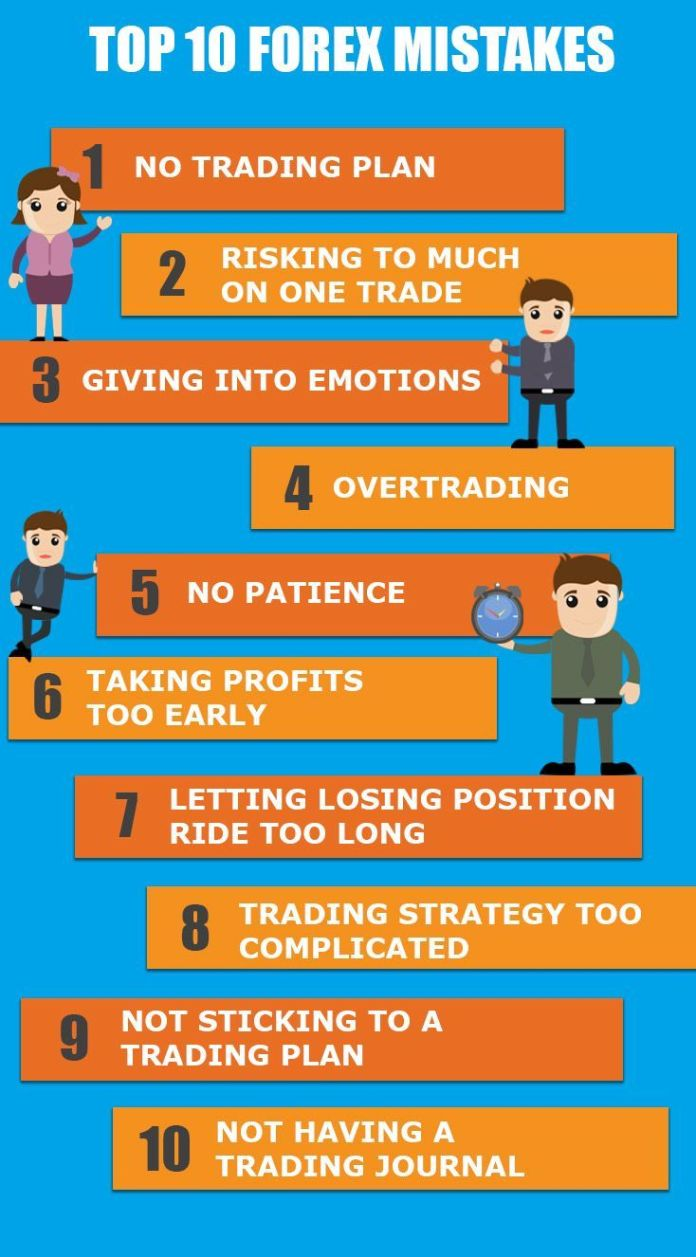 Forex easy tips