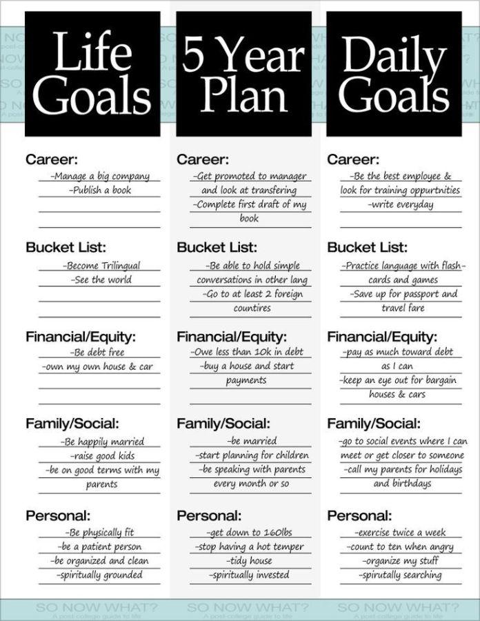 career infographic advice