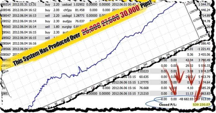 Forex statistical arbitrage