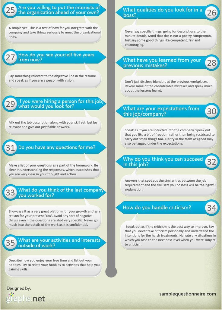 Charming Infographic How To Answer The Top 35 Asked Interview Questions .