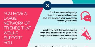 fundraising infographic 5 signs youre ready to crowdfund infographic crowdfunding