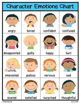 Stress management : Stress management : Character Emotions ...