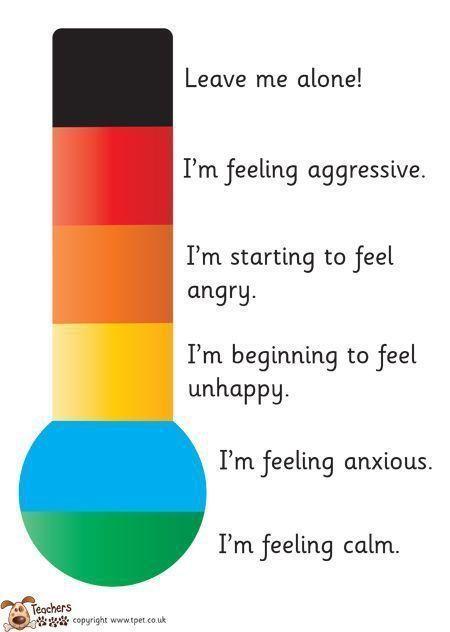 Stress Management Stress Management Stress Management