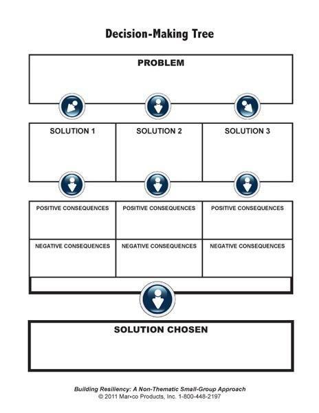 Stress management : Mental Health Worksheets/Printables on ...