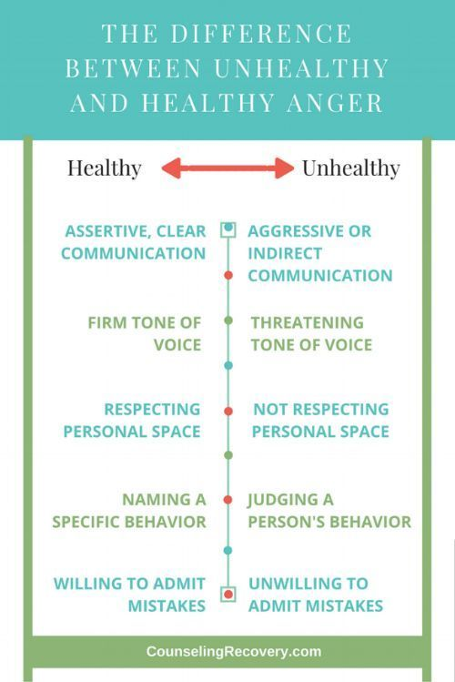 Difference between healthy and unhealthy person