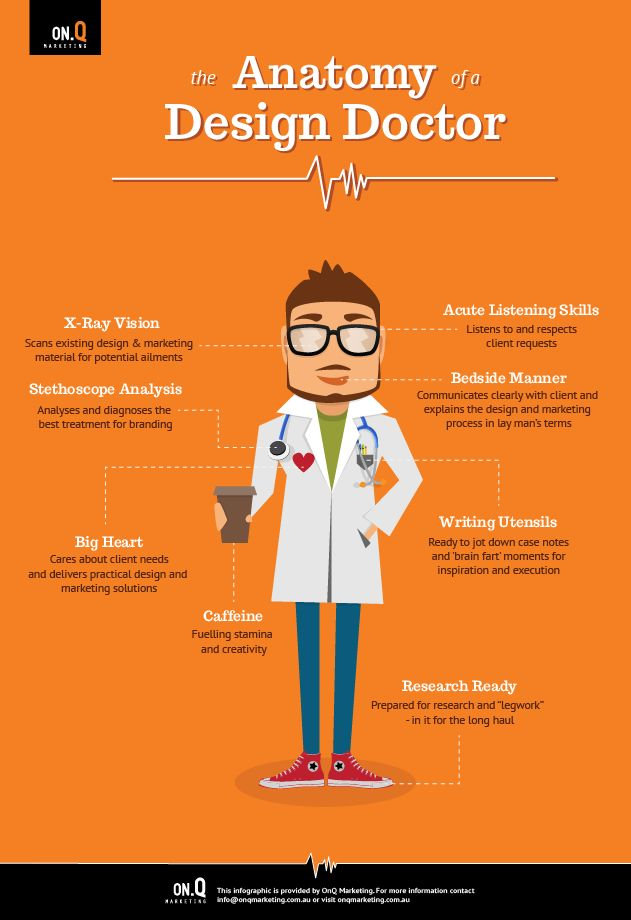 Data Visualization Infographics The Anatomy Of A Design Doctor