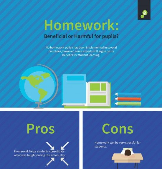 homework cons