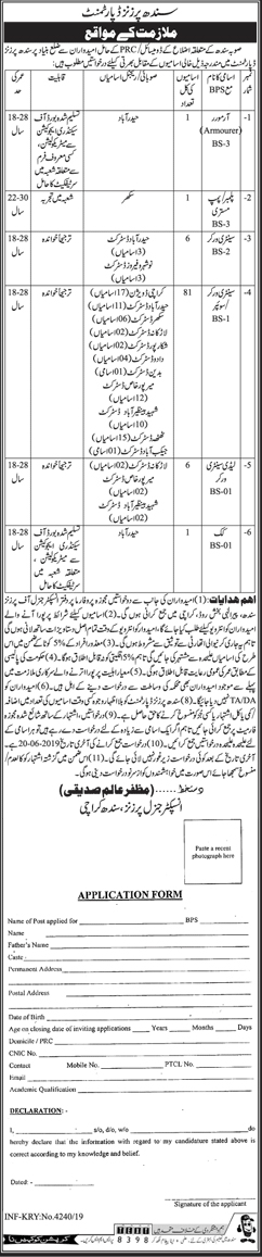 Jobs In Sindh Prisons Department 02 Aug 2019