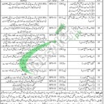 District & Session Court Khuzdar Jobs