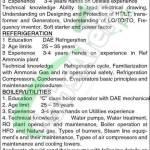 Unilever Lahore Jobs