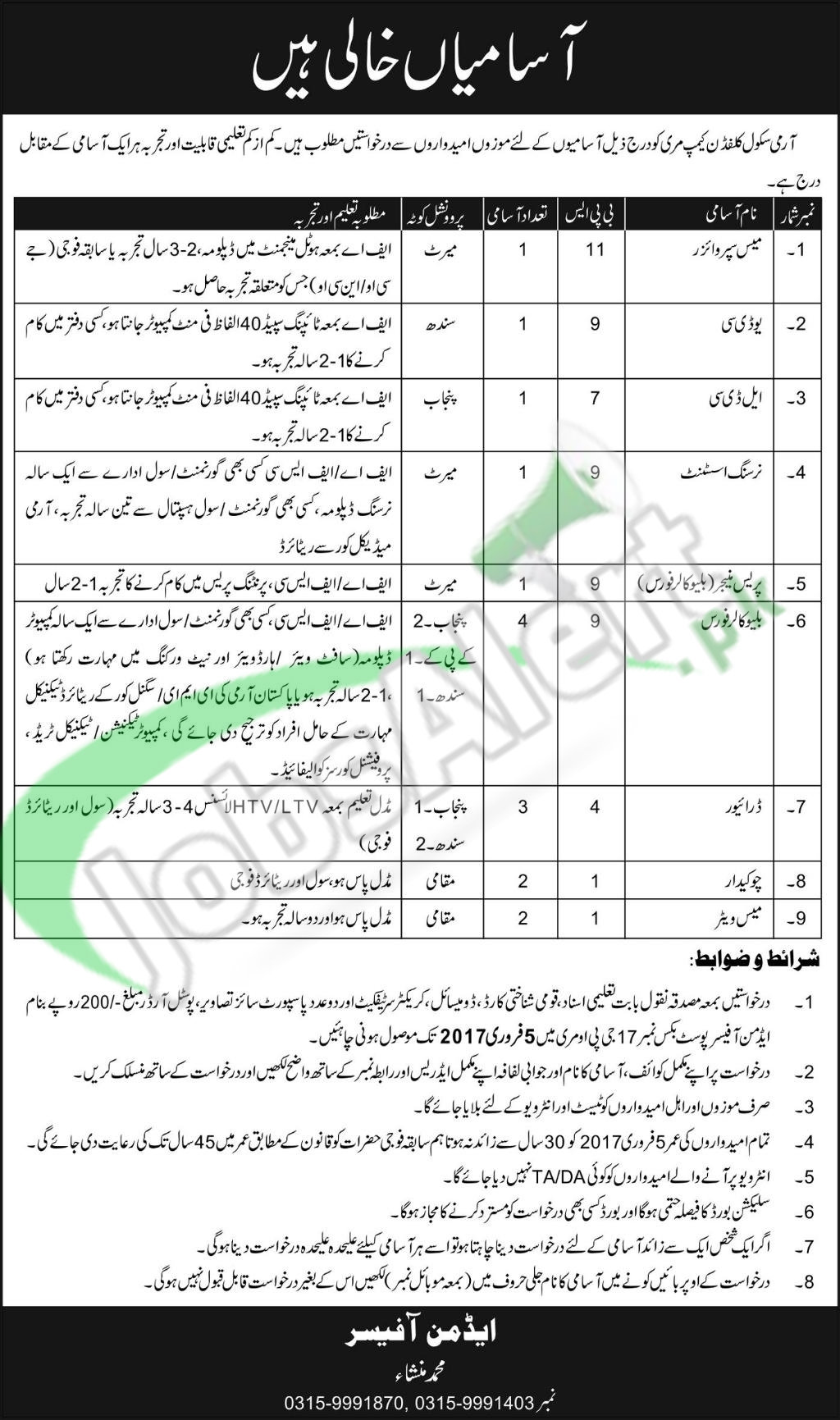 Jobs In Army Public School Murree For Bps 11 To Bps