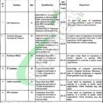 Cattle Market Management Company Lahore Jobs 2018