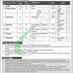 Civil Court Islamabad Jobs 2018