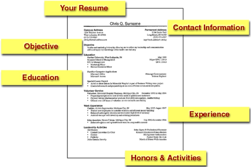 good example of resume. here is an example of a good cover letter ... - Good Resumes Examples