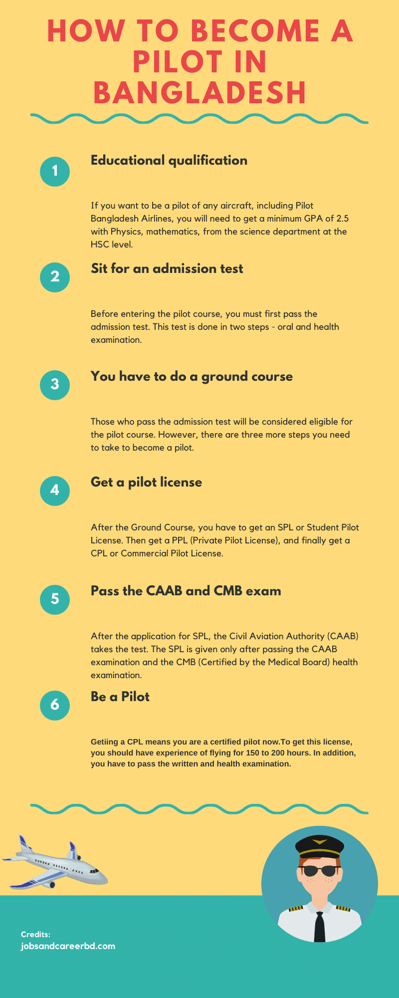 How to become a pilot in bangladesh