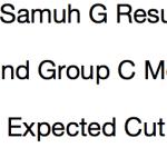 UKSSSC Samuh G Result 2017-18 Cut Off Marks Group C Merit List