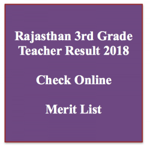rajasthan 3rd grade teacher result 2018 merit list check online RAJASTHAN 3RD GRADE TEACHER RESULT 2018 Authority Department of Sanskrit Education Result Date NA Selection Based on REET / RTET Score card Website www.rajsanskrit.nic.in rtet reet panel list merit list selection list download