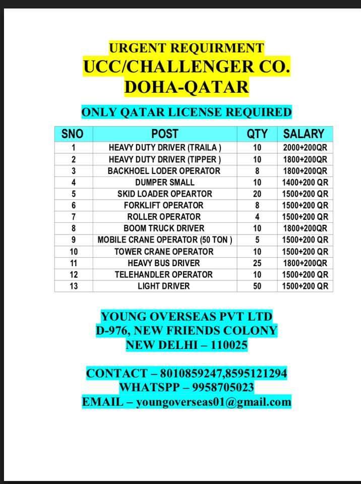 Ucc Qatar Job Vacancies August 16 2020 Sura Jobs