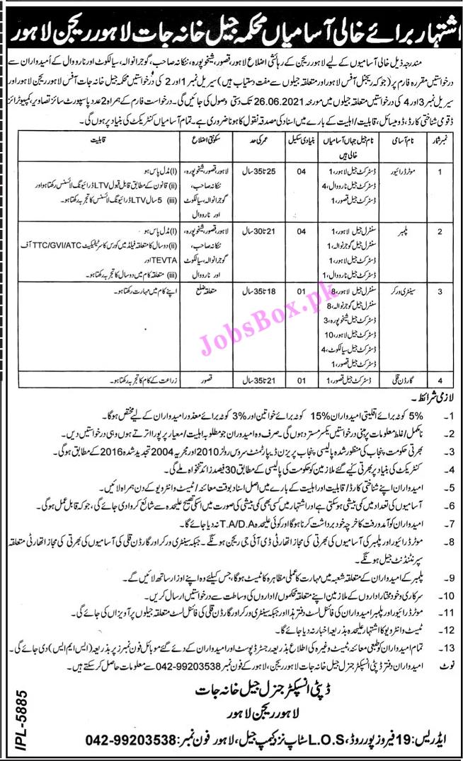 Prison Department/Jail Khana Jat Lahore Region Jobs 2021