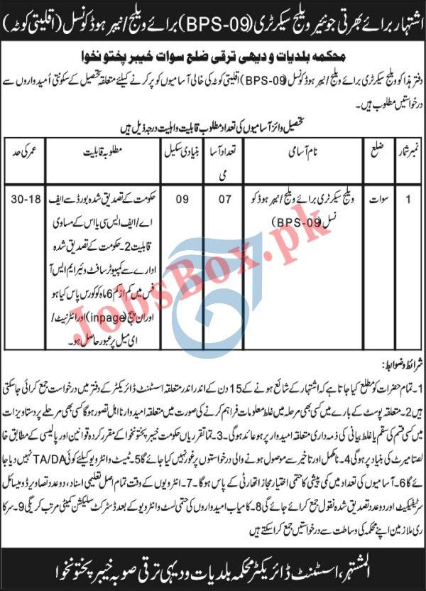 Naib Qasid Jobs in KPK