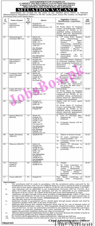 Pakistan Meteorological Department PMD Jobs 2021 - Cabinet Secretariat