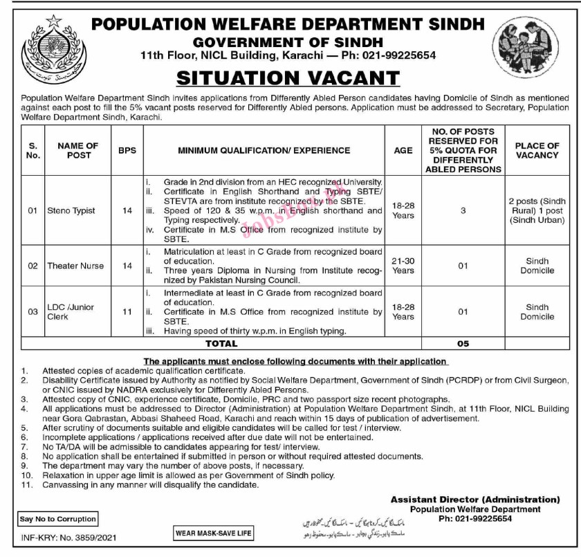 Population Welfare Department Sindh Jobs 2021 for Sindh Residents