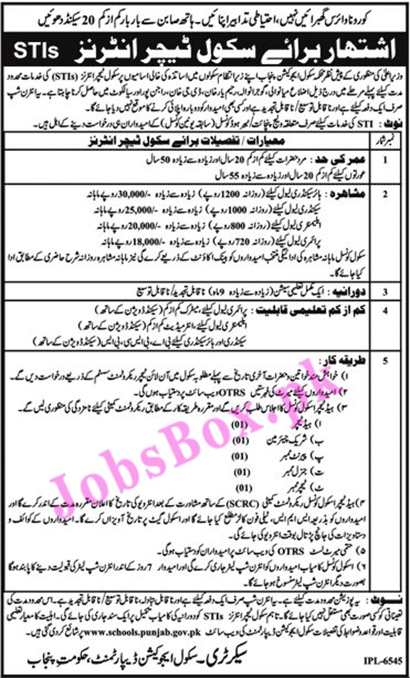 Punjab School Education Department CTIs Jobs 2021 - Schools.punjab.gov.pk