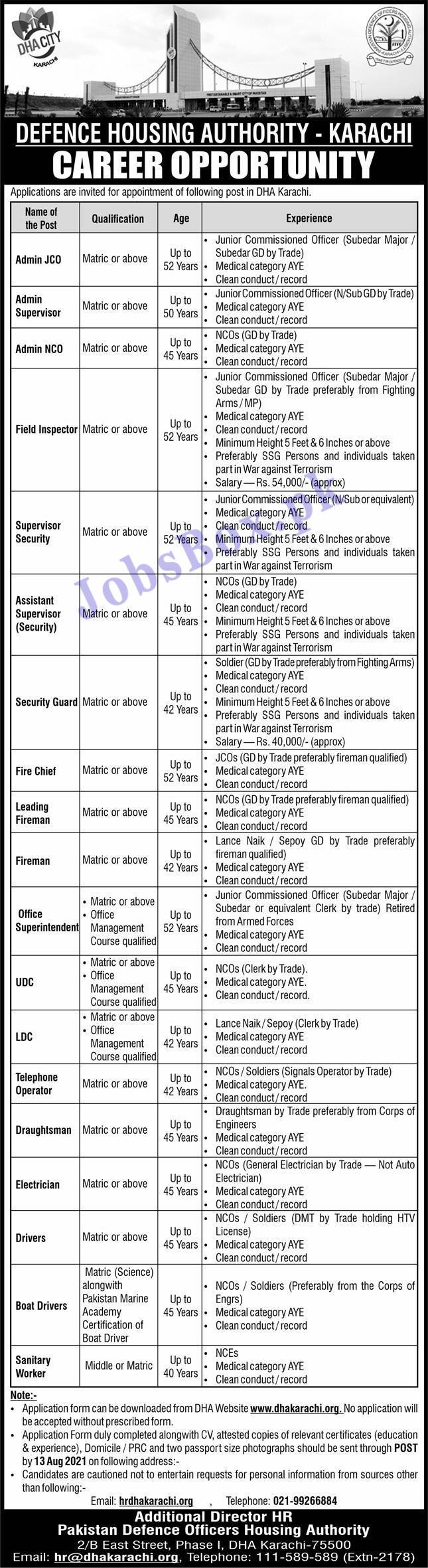Defence Housing Authority DHA Karachi Jobs 2021 - www.dhakarachi.org