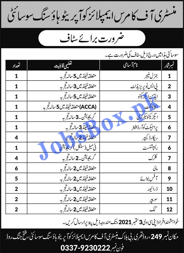 Ministry of Commerce Employees Housing Society Jobs 2021