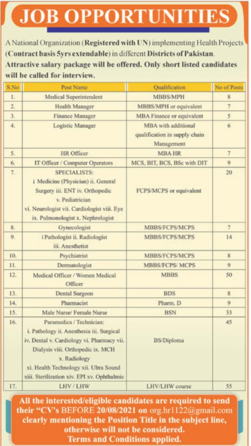 National Health Organization Pakistan Jobs 2021