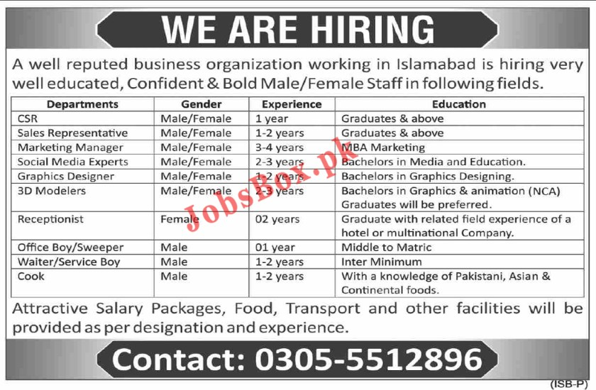 Private Business Organization Islamabad Jobs 2021