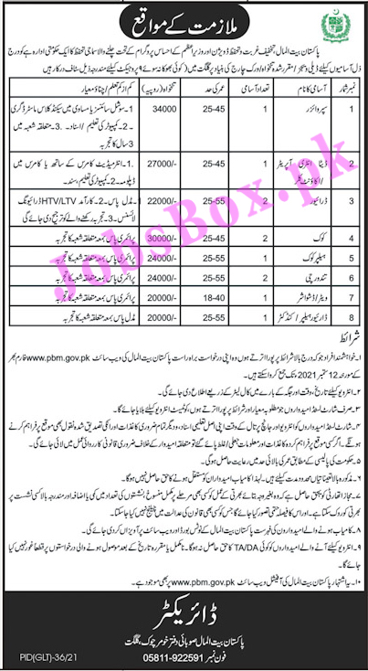 Bait ul Mal Jobs in Gilgit
