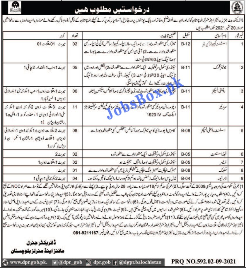 Directorate General Mines & Minerals Balochistan Jobs 2021