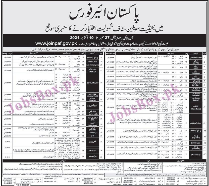 Join PAF Jobs 2021 - Pakistan Air Force Jobs PAF Online Registration