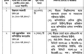 Tax Zone 1 Job Circular 2018