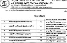 Ashuganj Power Station Job Circular 2019