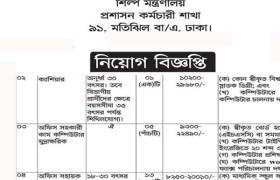 Ministry of Industries Jobs Circular 2019